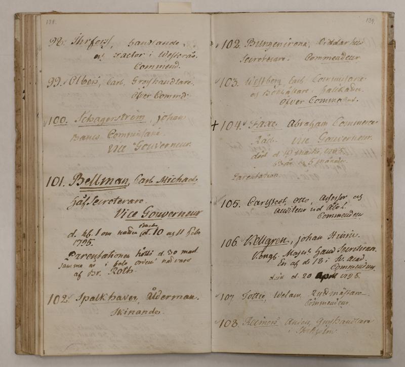 Bellman (nr 101) och Kellgren (nr 106) i Par Bricoles matrikel från 1790-talet. Par Bricoles arkiv.